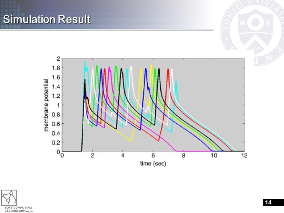 Simulation Result 14