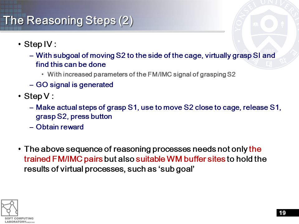 The Reasoning Steps (2) Step IV : –With subgoal of moving S2 to the side of the cage, virtually grasp SI and find this can be done With increased parameters of the FM/IMC signal of grasping S2 –GO signal is generated Step V : –Make actual steps of grasp S1, use to move S2 close to cage, release S1, grasp S2, press button –Obtain reward The above sequence of reasoning processes needs not only the trained FM/IMC pairs but also suitable WM buffer sites to hold the results of virtual processes, such as 'sub goal' 19
