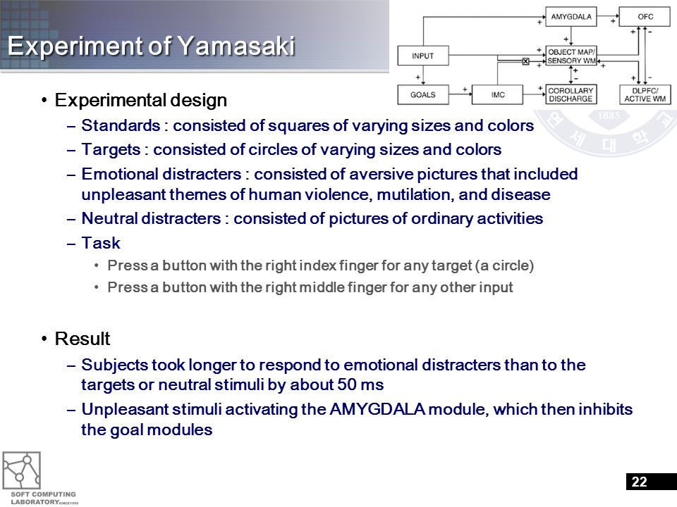 Experiment of Yamasaki Experimental design –Standards : consisted of squares of varying sizes and colors –Targets : consisted of circles of varying sizes and colors –Emotional distracters : consisted of aversive pictures that included unpleasant themes of human violence, mutilation, and disease –Neutral distracters : consisted of pictures of ordinary activities –Task Press a button with the right index finger for any target (a circle) Press a button with the right middle finger for any other input Result –Subjects took longer to respond to emotional distracters than to the targets or neutral stimuli by about 50 ms –Unpleasant stimuli activating the AMYGDALA module, which then inhibits the goal modules 22