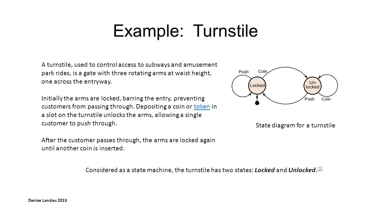 Denise Landau 2013 Example: Turnstile State diagram for a turnstile A turnstile, used to control access to subways and amusement park rides, is a gate with three rotating arms at waist height, one across the entryway.