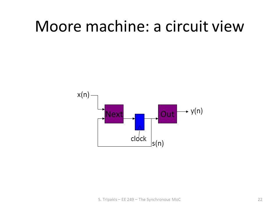 Moore machine: a circuit view 22 NextOut clock x(n) y(n) s(n) S.
