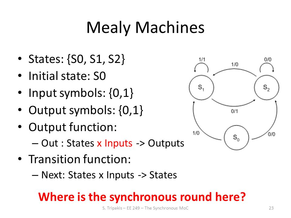 Mealy Machines 23 States: {S0, S1, S2} Initial state: S0 Input symbols: {0,1} Output symbols: {0,1} Output function: – Out : States x Inputs -> Outputs Transition function: – Next: States x Inputs -> States Where is the synchronous round here.