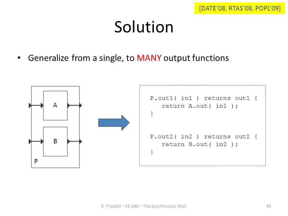 34 Solution Generalize from a single, to MANY output functions P.out1( in1 ) returns out1 { return A.out( in1 ); } P.out2( in2 ) returns out2 { return B.out( in2 ); } A B P [DATE'08, RTAS'08, POPL'09] S.