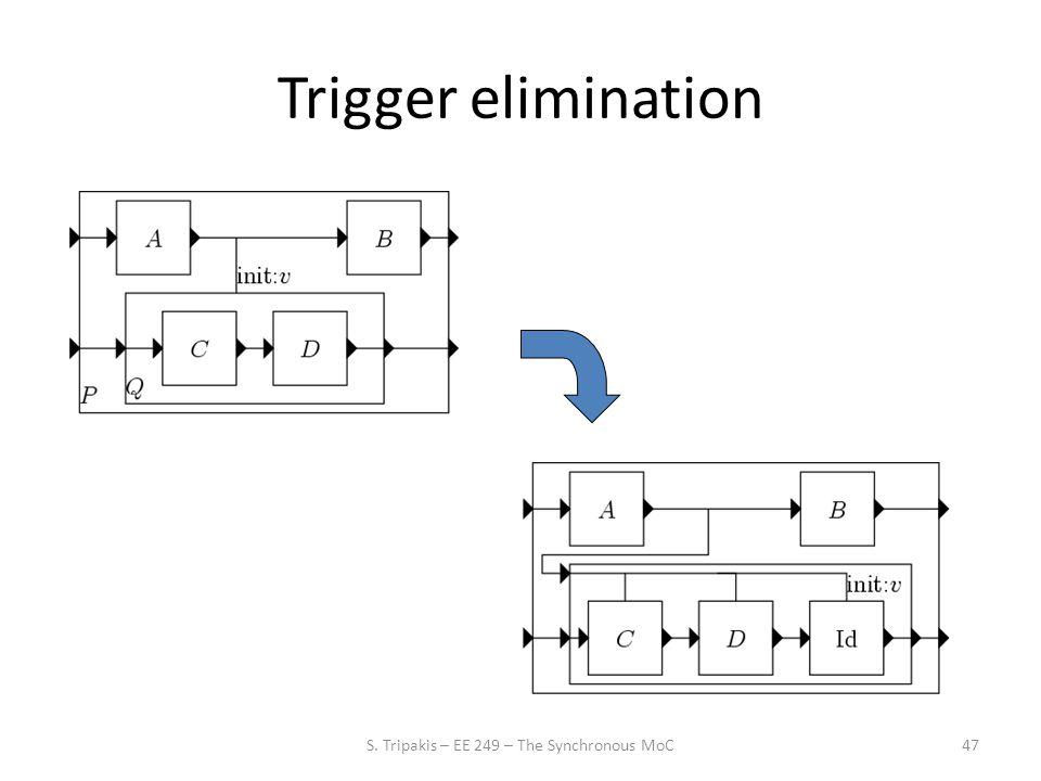 47 Trigger elimination S. Tripakis – EE 249 – The Synchronous MoC