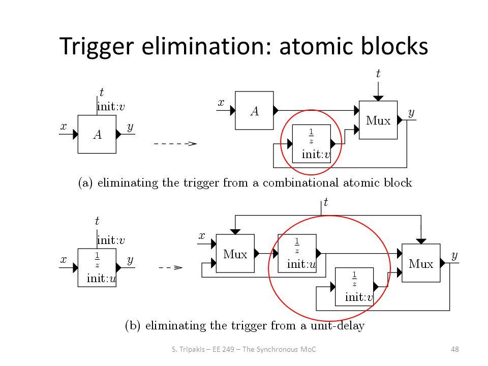 48 Trigger elimination: atomic blocks S. Tripakis – EE 249 – The Synchronous MoC