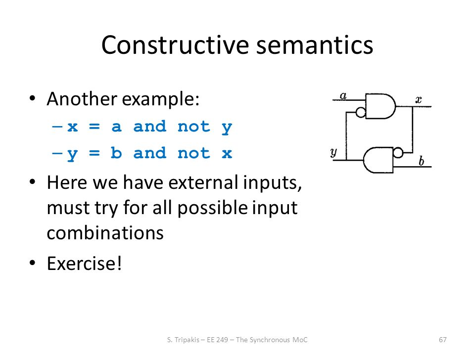 Constructive semantics Another example: – x = a and not y – y = b and not x Here we have external inputs, must try for all possible input combinations Exercise.