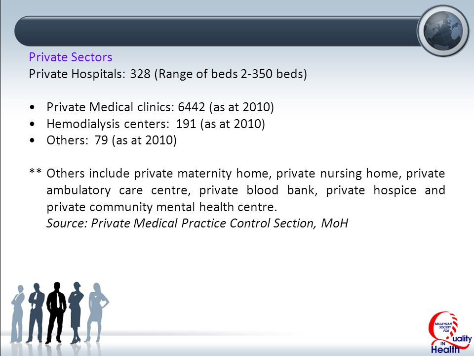 Private Sectors Private Hospitals: 328 (Range of beds 2-350 beds) Private Medical clinics: 6442 (as at 2010) Hemodialysis centers: 191 (as at 2010) Others: 79 (as at 2010) **Others include private maternity home, private nursing home, private ambulatory care centre, private blood bank, private hospice and private community mental health centre.