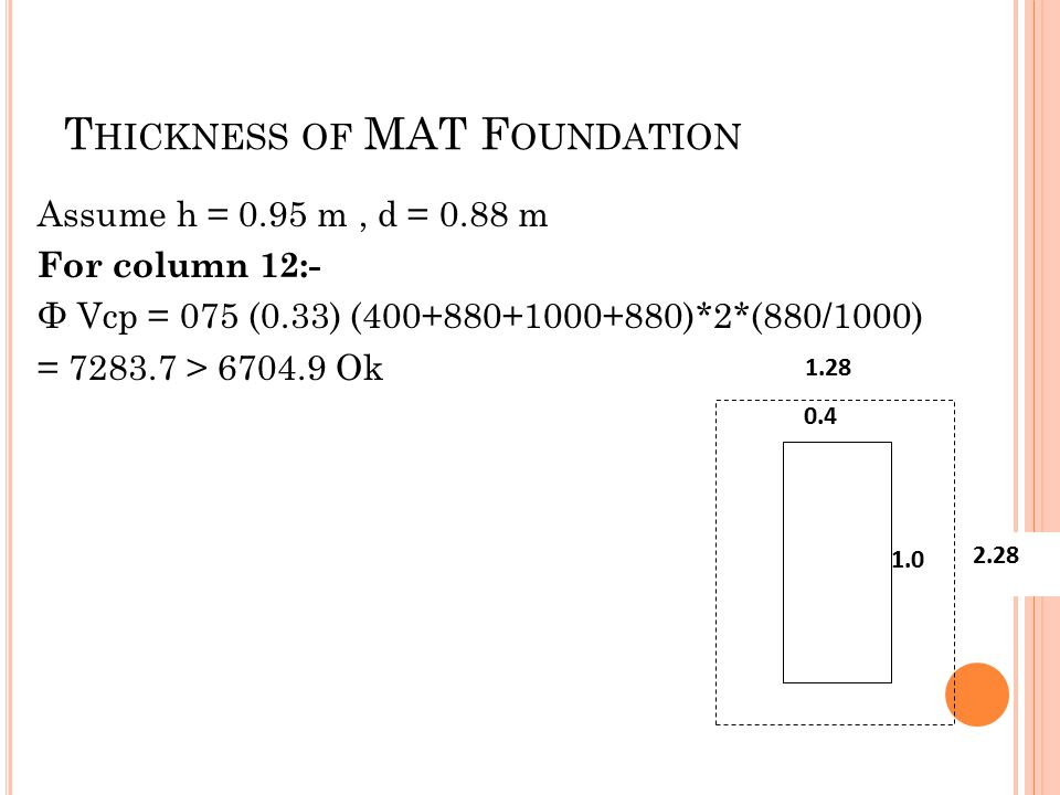 T HICKNESS OF MAT F OUNDATION Assume h = 0.95 m, d = 0.88 m For column 12:- Φ Vcp = 075 (0.33) (400+880+1000+880)*2*(880/1000) = 7283.7 > 6704.9 Ok 1.0 0.4 1.28 2.28
