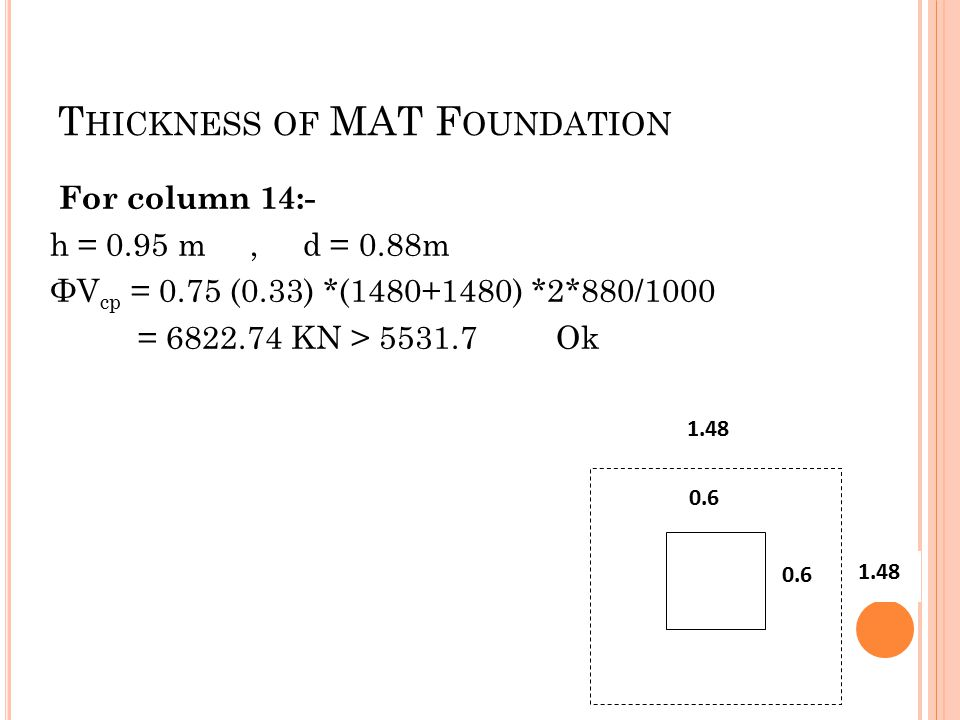 T HICKNESS OF MAT F OUNDATION For column 14:- h = 0.95 m, d = 0.88m ΦV cp = 0.75 (0.33) *(1480+1480) *2*880/1000 = 6822.74 KN > 5531.7 Ok 0.6 1.48