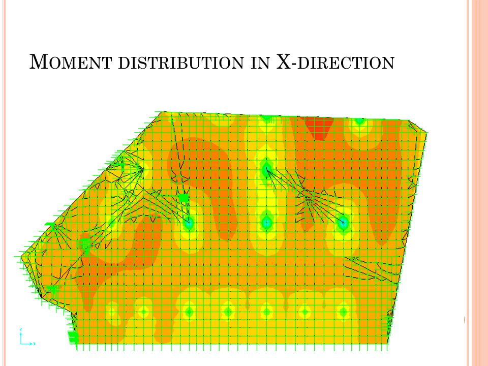 M OMENT DISTRIBUTION IN X- DIRECTION