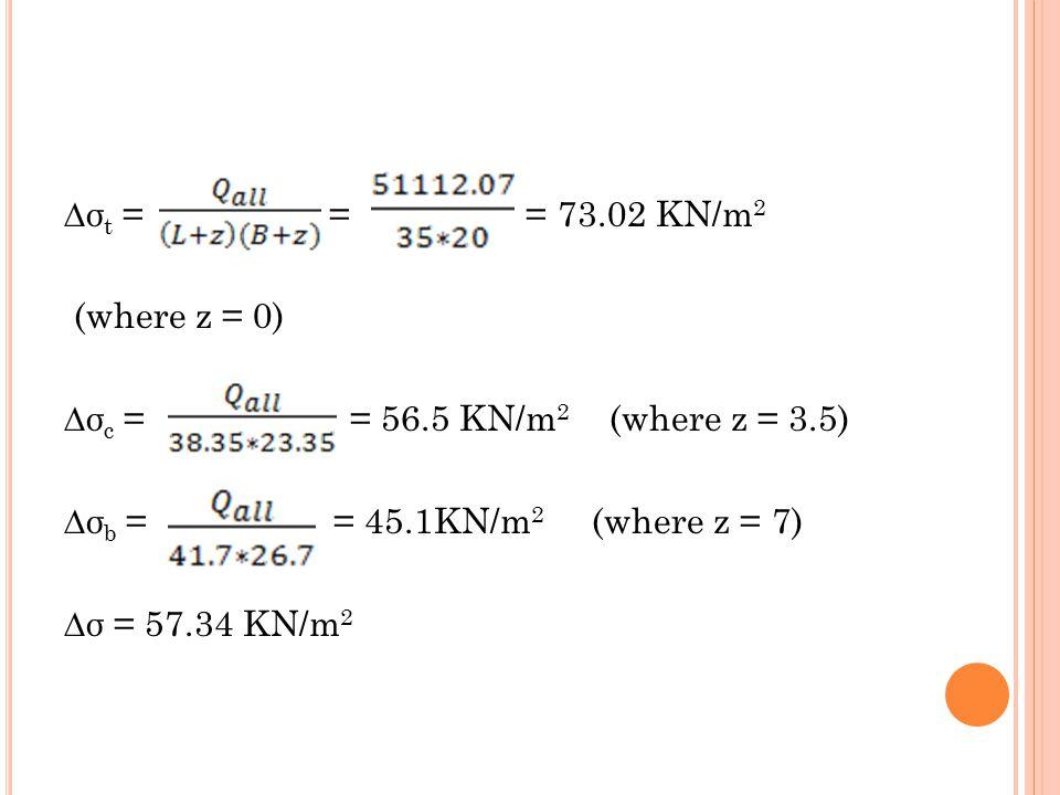 ∆σ t = = = 73.02 KN/m 2 (where z = 0) ∆σ c = = 56.5 KN/m 2 (where z = 3.5) ∆σ b = = 45.1KN/m 2 (where z = 7) ∆σ = 57.34 KN/m 2