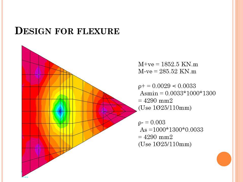 D ESIGN FOR FLEXURE M+ve = 1852.5 KN.m M-ve = 285.52 KN.m ρ+ = 0.0029 < 0.0033 Asmin = 0.0033*1000*1300 = 4290 mm2 (Use 1Ø25/110mm) ρ- = 0.003 As =1000*1300*0.0033 = 4290 mm2 (Use 1Ø25/110mm)
