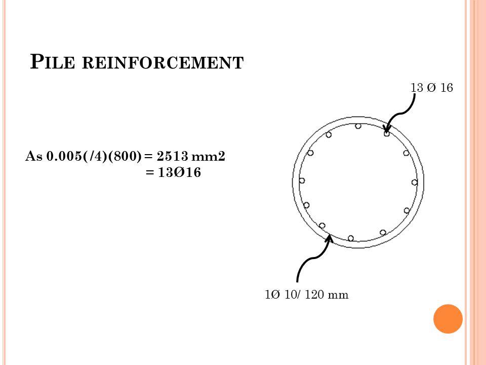 P ILE REINFORCEMENT As 0.005( /4)(800) = 2513 mm2 = 13Ø16 13 Ø 16 1Ø 10/ 120 mm