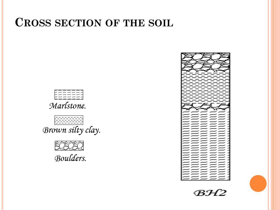 C ROSS SECTION OF THE SOIL