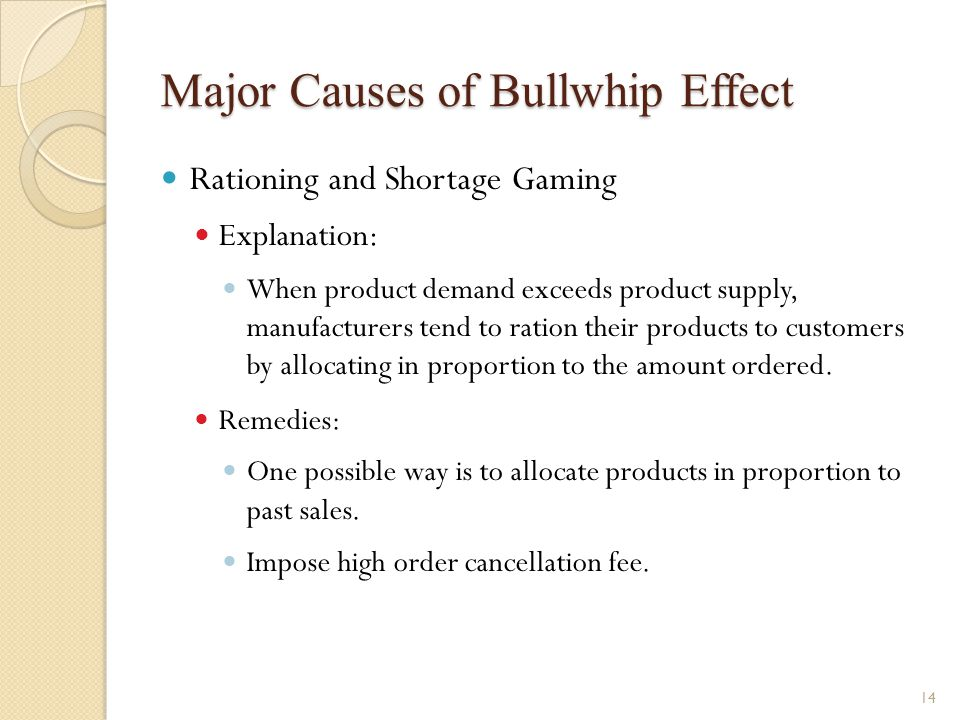 Major Causes of Bullwhip Effect Rationing and Shortage Gaming Explanation: When product demand exceeds product supply, manufacturers tend to ration th
