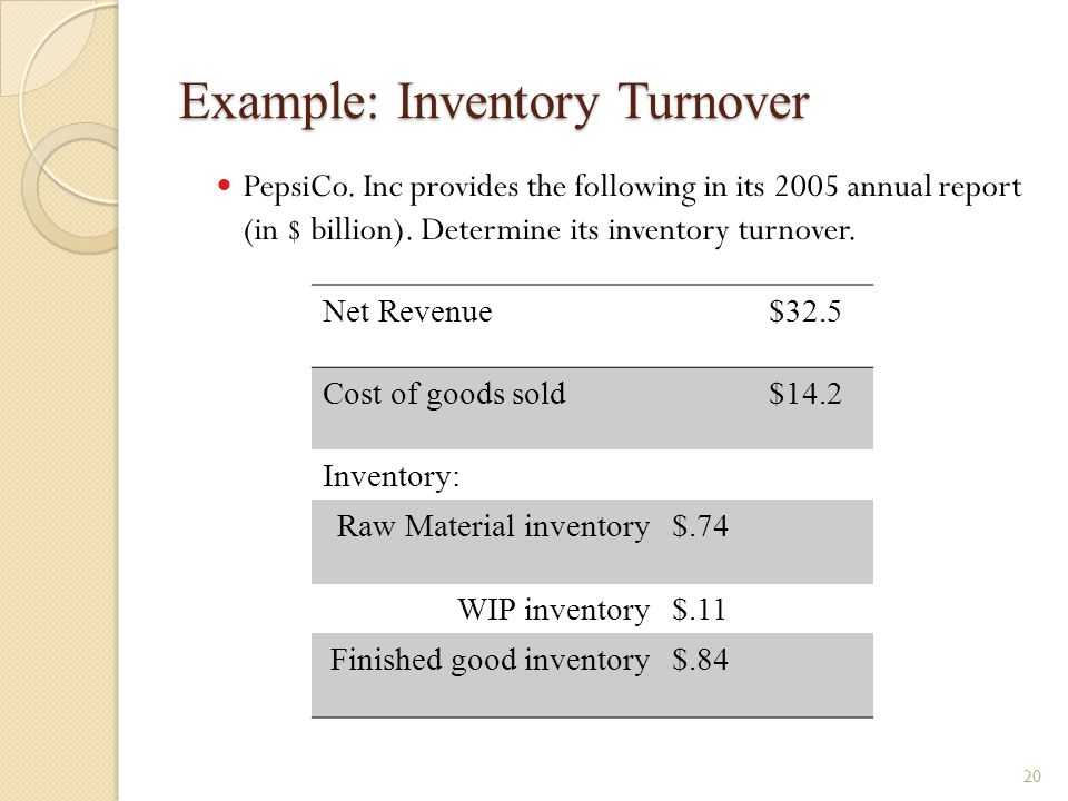 Example: Inventory Turnover PepsiCo. Inc provides the following in its 2005 annual report (in $ billion). Determine its inventory turnover. Net Revenu