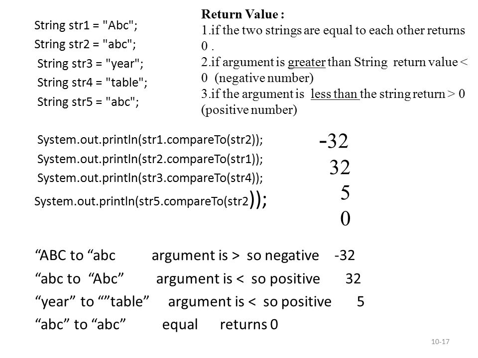 String str1 = Abc ; String str2 = abc ; String str3 = year ; String str4 = table ; String str5 = abc ; System.out.println(str1.compareTo(str2)); System.out.println(str2.compareTo(str1)); System.out.println(str3.compareTo(str4)); System.out.println(str5.compareTo(str2 )); ABC to abc argument is > so negative -32 abc to Abc argument is < so positive 32 year to table argument is < so positive 5 abc to abc equal returns 0 10-17 Return Value : 1.if the two strings are equal to each other returns 0.