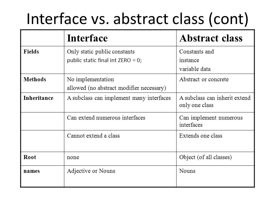 Interface vs. abstract class (cont) InterfaceAbstract class FieldsOnly static public constants public static final int ZERO = 0; Constants and instanc