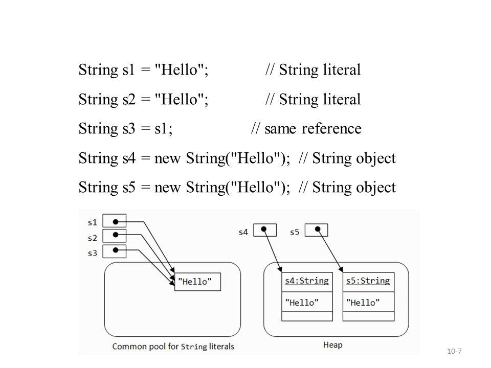 10-7 String s1 = Hello ; // String literal String s2 = Hello ; // String literal String s3 = s1; // same reference String s4 = new String( Hello ); // String object String s5 = new String( Hello ); // String object