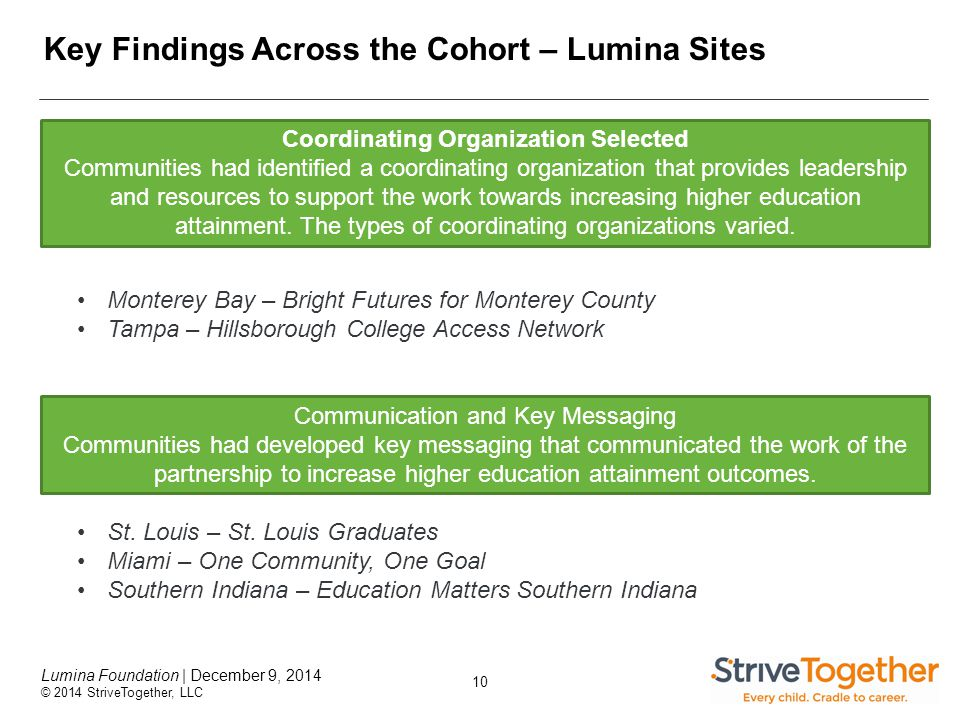 10 Lumina Foundation | December 9, 2014 © 2014 StriveTogether, LLC Key Findings Across the Cohort – Lumina Sites Coordinating Organization Selected Co