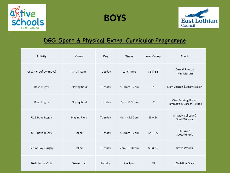 DGS Sport & Physical Extra-Curricular Programme BOYS ActivityVenueDay Time Year GroupCoach Urban Freeflow (Boys)Small GymTuesdayLunchtimeS1 & S2 Daniel Punton (Mrs Martin) Boys RugbyPlaying fieldTuesday5:30pm – 7pmS1 Liam Clutton & Andy Napier Boys RugbyPlaying fieldTuesday7pm - 8:30pmS2 Mike Perring, Robert Rammage & Gareth Pickles U15 Boys RugbyPlaying FieldTuesday4pm - 5:30pmS3 – S4 Mr May, Cal Low & Scott Willens U16 Boys RugbyHallhillTuesday5:30pm – 7pmS4 – S5 Cal Low & Scott Willens Senior Boys RugbyHallhillTuesday7pm – 8:30pmS5 & S6 Steve Wands Badminton ClubGames Hall Tuesday 8 – 9pmAllChristine Gray