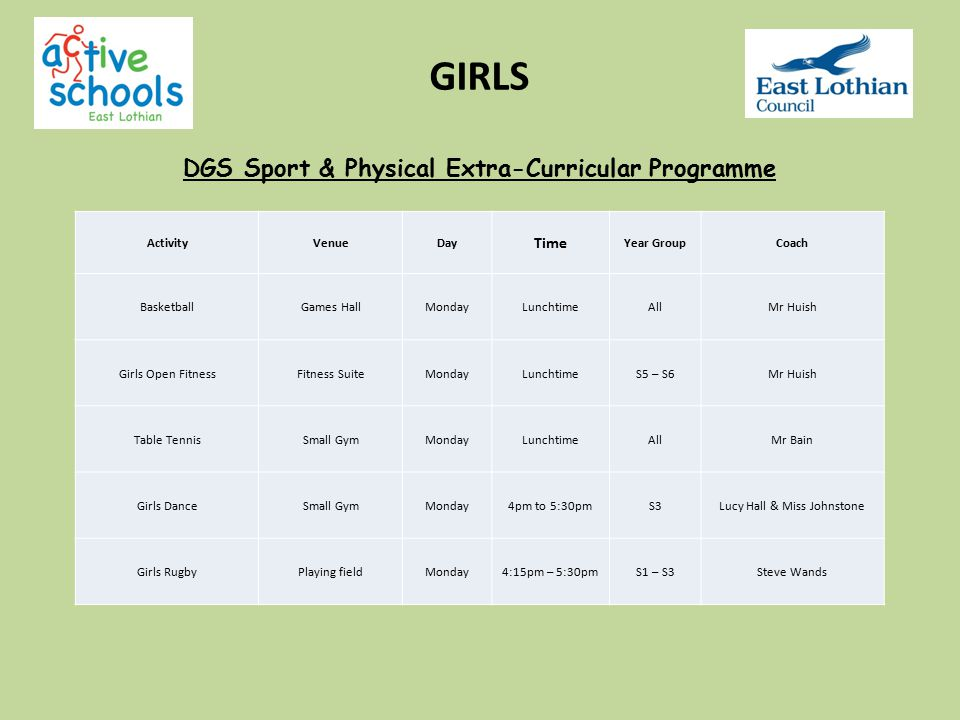 DGS Sport & Physical Extra-Curricular Programme GIRLS ActivityVenueDay Time Year GroupCoach BasketballGames HallMondayLunchtimeAllMr Huish Girls Open FitnessFitness SuiteMondayLunchtimeS5 – S6Mr Huish Table TennisSmall GymMondayLunchtimeAllMr Bain Girls DanceSmall GymMonday4pm to 5:30pmS3Lucy Hall & Miss Johnstone Girls RugbyPlaying fieldMonday4:15pm – 5:30pmS1 – S3Steve Wands