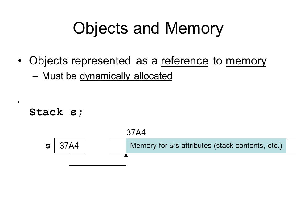Objects and Memory Objects represented as a reference to memory –Must be dynamically allocated Stack s; s 37A4 Memory for s 's attributes (stack contents, etc.) 37A4