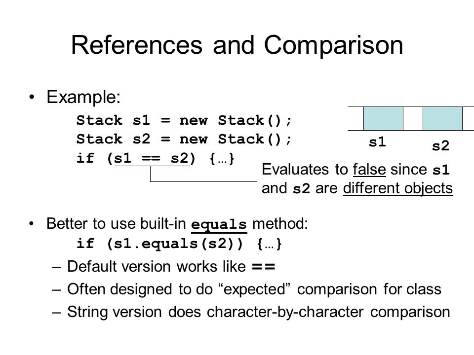 References and Comparison Example: Stack s1 = new Stack(); Stack s2 = new Stack(); if (s1 == s2) {…} Better to use built-in equals method: if (s1.equals(s2)) {…} –Default version works like == –Often designed to do expected comparison for class –String version does character-by-character comparison Evaluates to false since s1 and s2 are different objects s1 s2