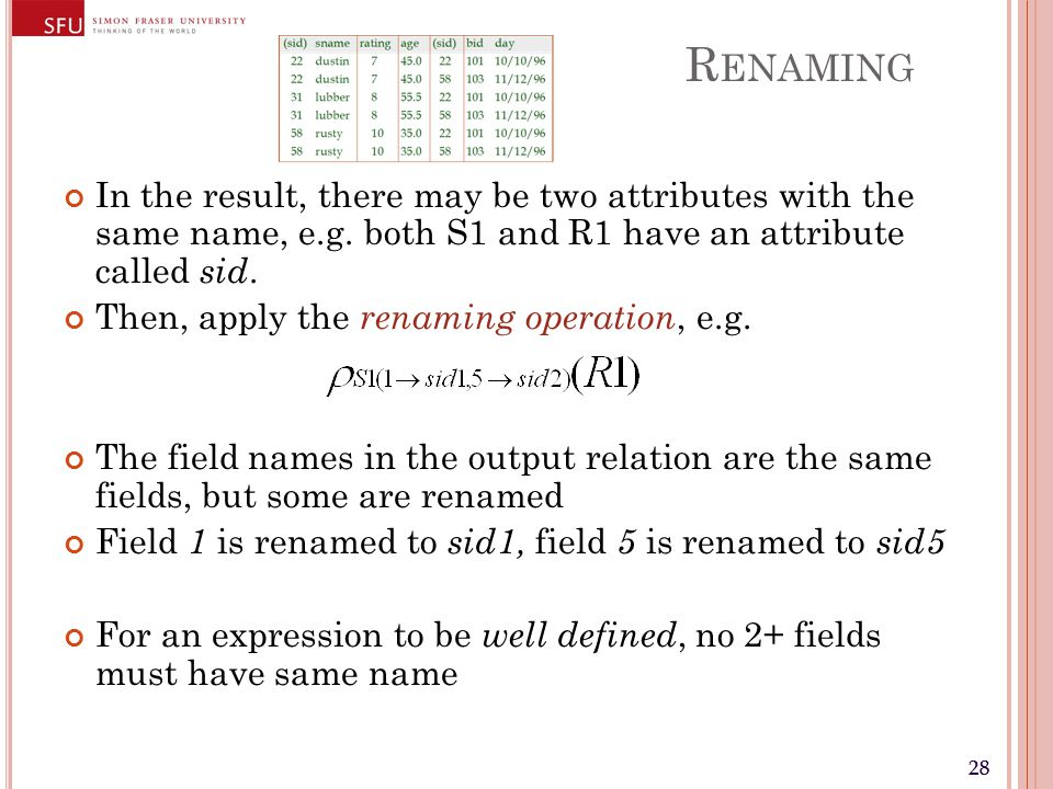 28 R ENAMING In the result, there may be two attributes with the same name, e.g.