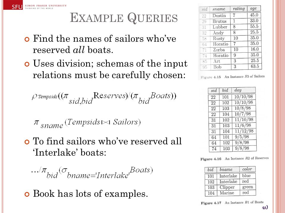 40 Find the names of sailors who've reserved all boats.