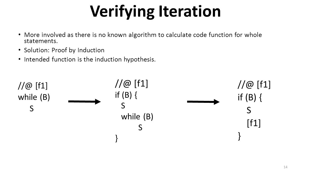 //@ [f1] while (B) S //@ [f1] if (B) { S while (B) S } Verifying Iteration //@ [f1] if (B) { S [f1] } More involved as there is no known algorithm to calculate code function for whole statements.
