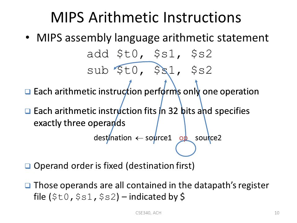 MIPS Arithmetic Instructions MIPS assembly language arithmetic statement add$t0, $s1, $s2 sub$t0, $s1, $s2  Each arithmetic instruction performs only