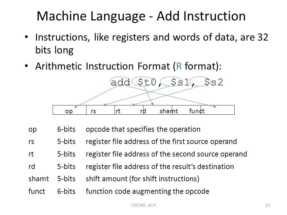 Instructions, like registers and words of data, are 32 bits long Arithmetic Instruction Format (R format): add $t0, $s1, $s2 Machine Language - Add In