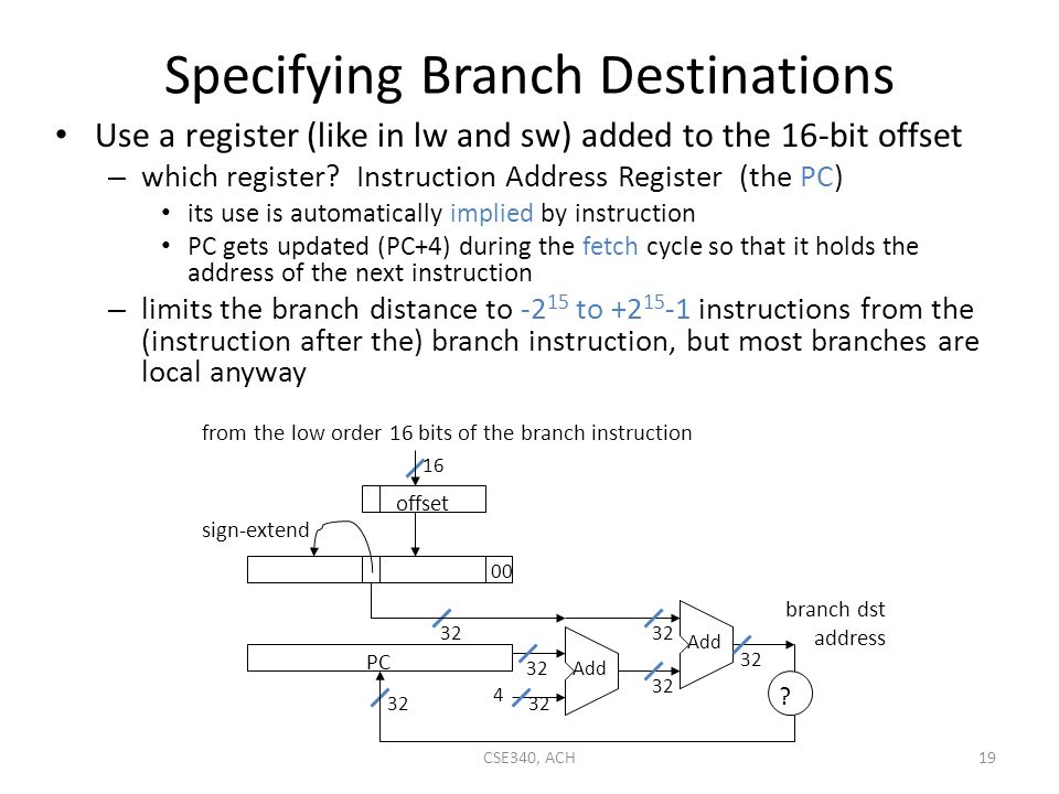 Specifying Branch Destinations Use a register (like in lw and sw) added to the 16-bit offset – which register? Instruction Address Register (the PC) i
