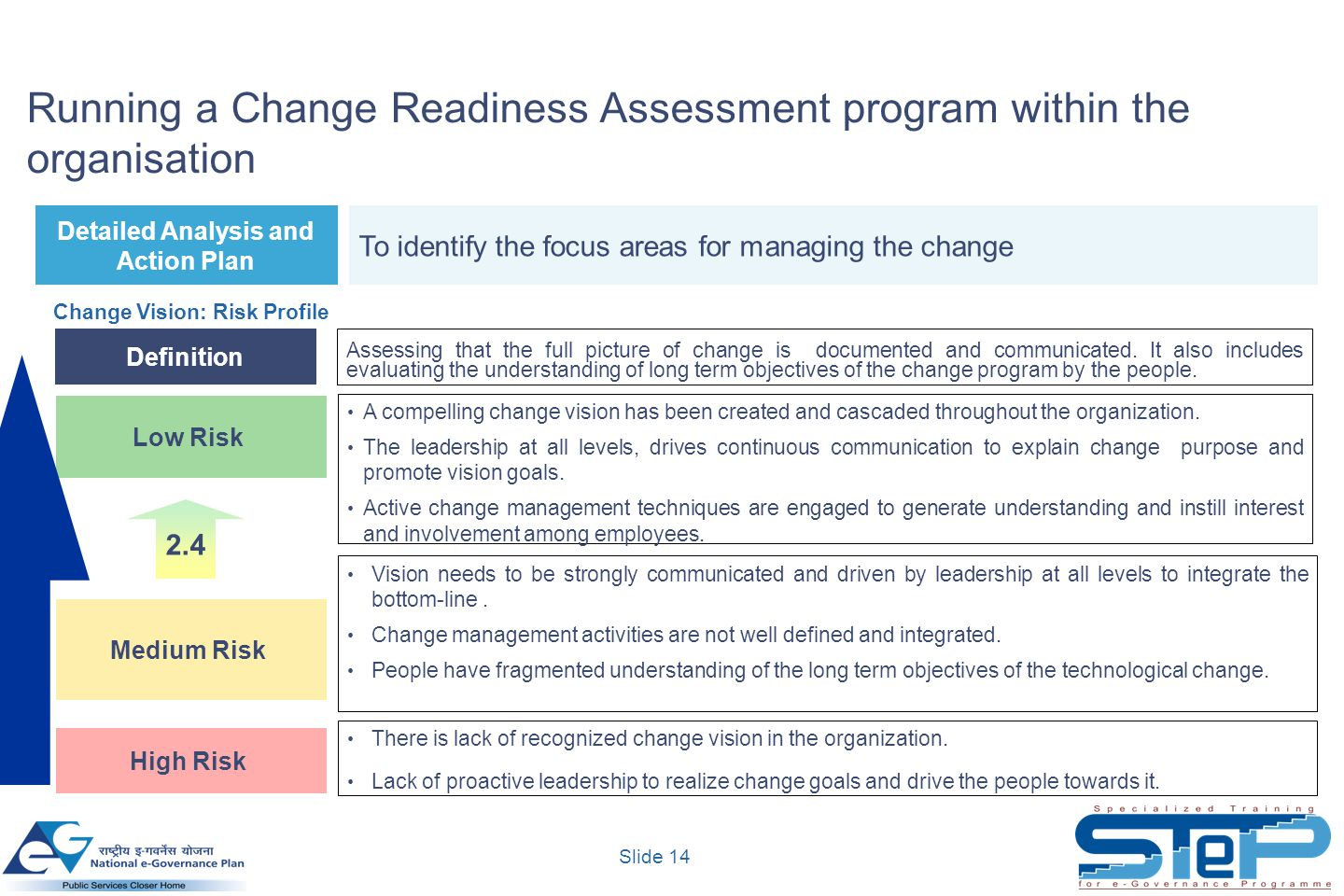 Slide 14 Running a Change Readiness Assessment program within the organisation Detailed Analysis and Action Plan To identify the focus areas for manag