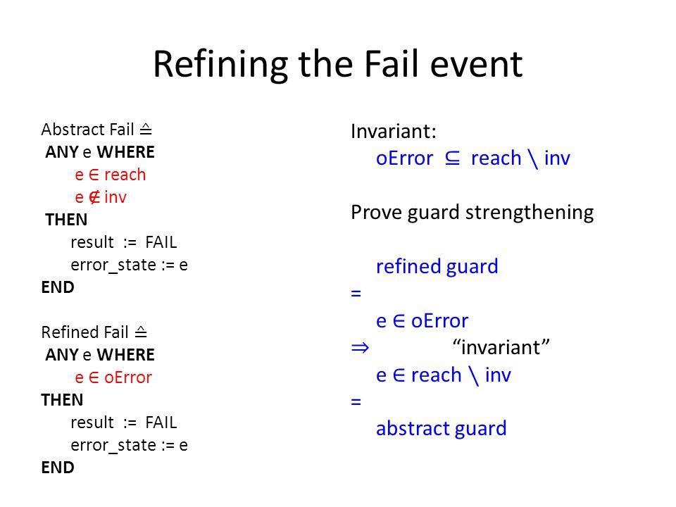 Refining the Fail event Abstract Fail ≙ ANY e WHERE e ∈ reach e ∉ inv THEN result := FAIL error_state := e END Refined Fail ≙ ANY e WHERE e ∈ oError THEN result := FAIL error_state := e END Invariant: oError ⊆ reach ∖ inv Prove guard strengthening refined guard = e ∈ oError ⇒ invariant e ∈ reach ∖ inv = abstract guard