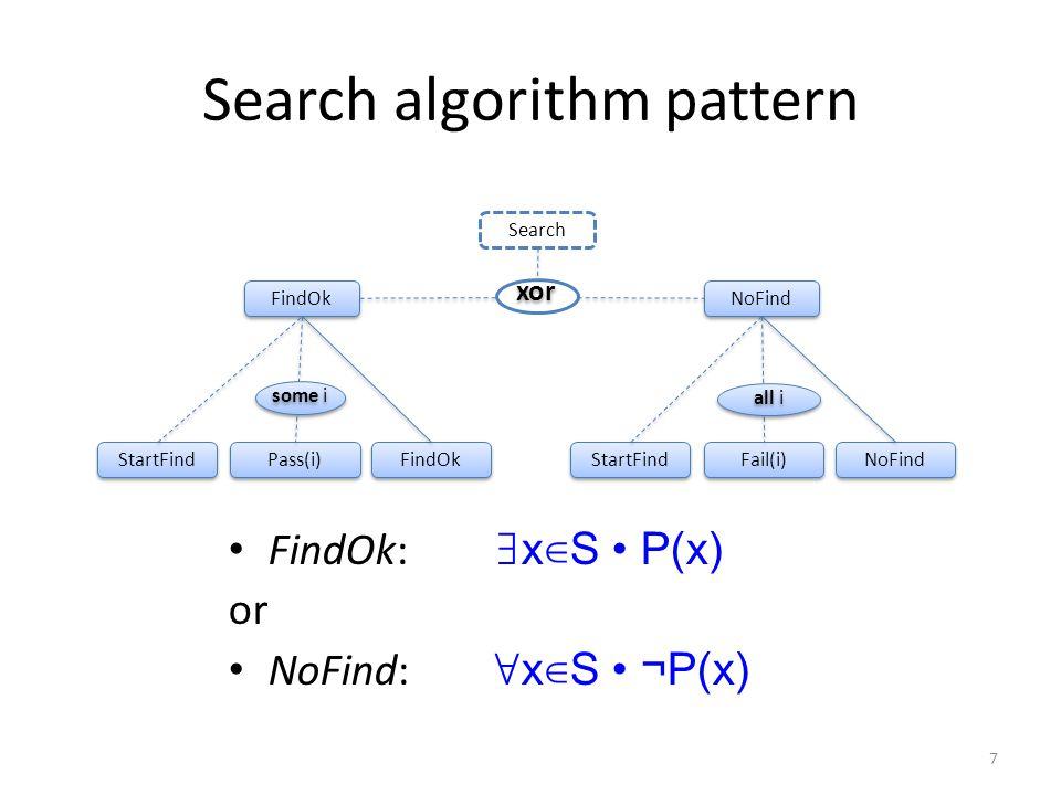 FindOk NoFind Search StartFind Pass(i) FindOk some i StartFind Fail(i) NoFind all i Search algorithm pattern FindOk: ∃x∈S P(x) or NoFind: ∀x∈S ¬P(x) 7 xor