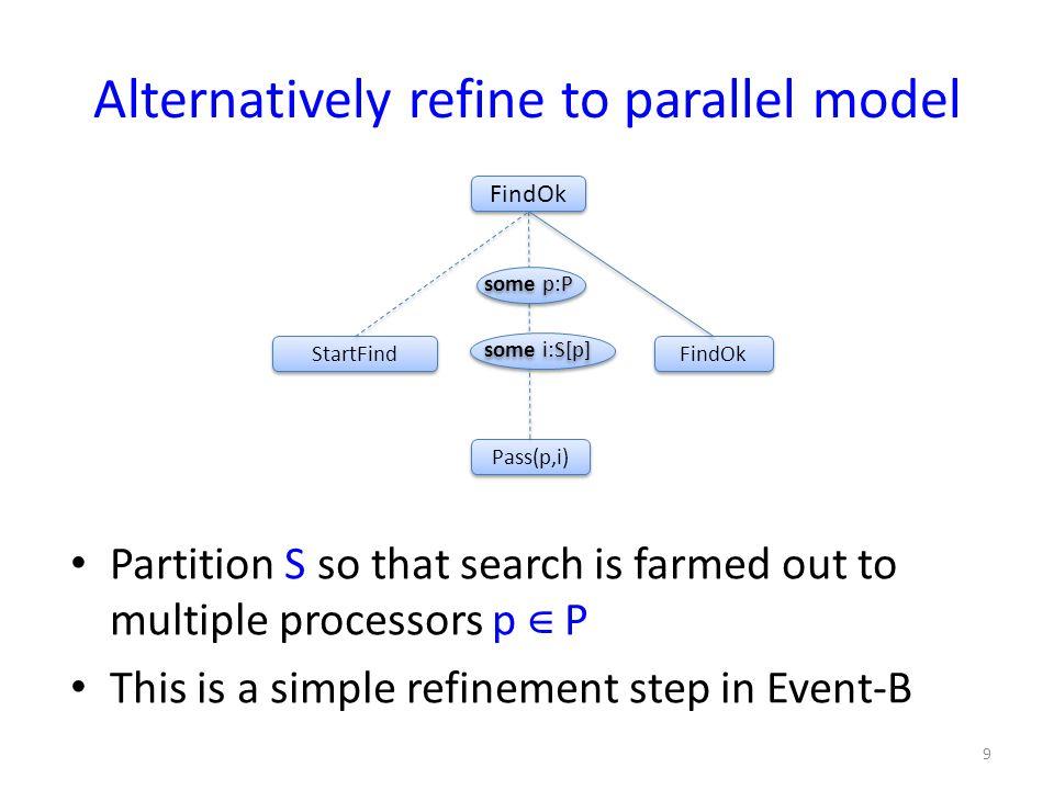 Embed events in the Dafny method CheckReach() returns ( pass: bool ) {… Init while ( i < |safe| && err == [] ) { var j := 0; s1 := safe[i]; succ := get_successors(s1); while ( j < |succ| && err == [] ) { var s2 := succ[j]; if ( s2 !in safe && s2 !in err ) { if ( check_inv(s2) ) {safe := safe + [s2]; Safe(s1,s2); }; else { err := err + [s2]; Error(s2); }} ; j := j + 1; } ; Mark_Explored ; i := i + 1; } ; if ( err == [] ) { pass := true; Pass ; } else{ pass := false; Fail ; } }