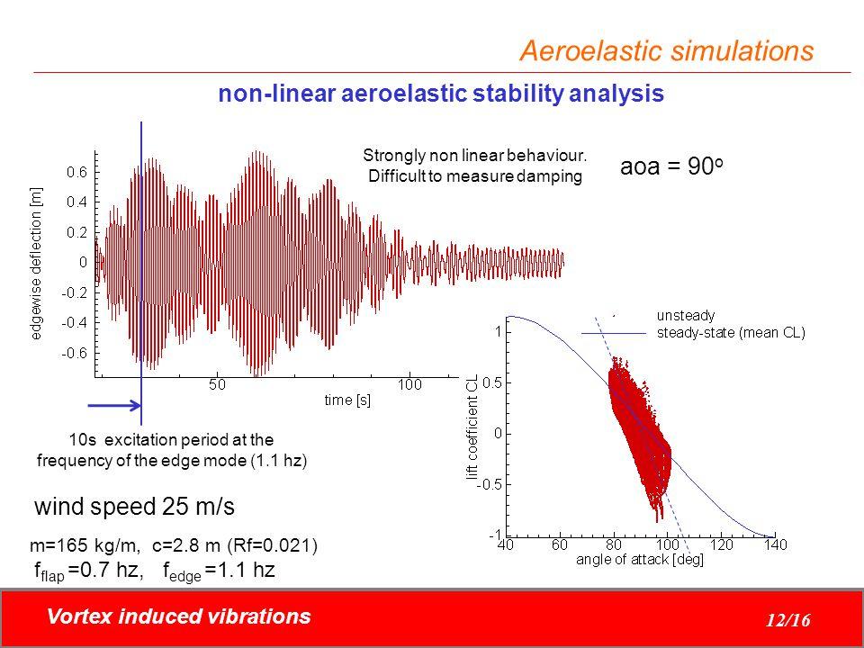 Vortex induced vibrations 12/16 Aeroelastic simulations non-linear aeroelastic stability analysis m=165 kg/m, c=2.8 m (Rf=0.021) wind speed 25 m/s f f