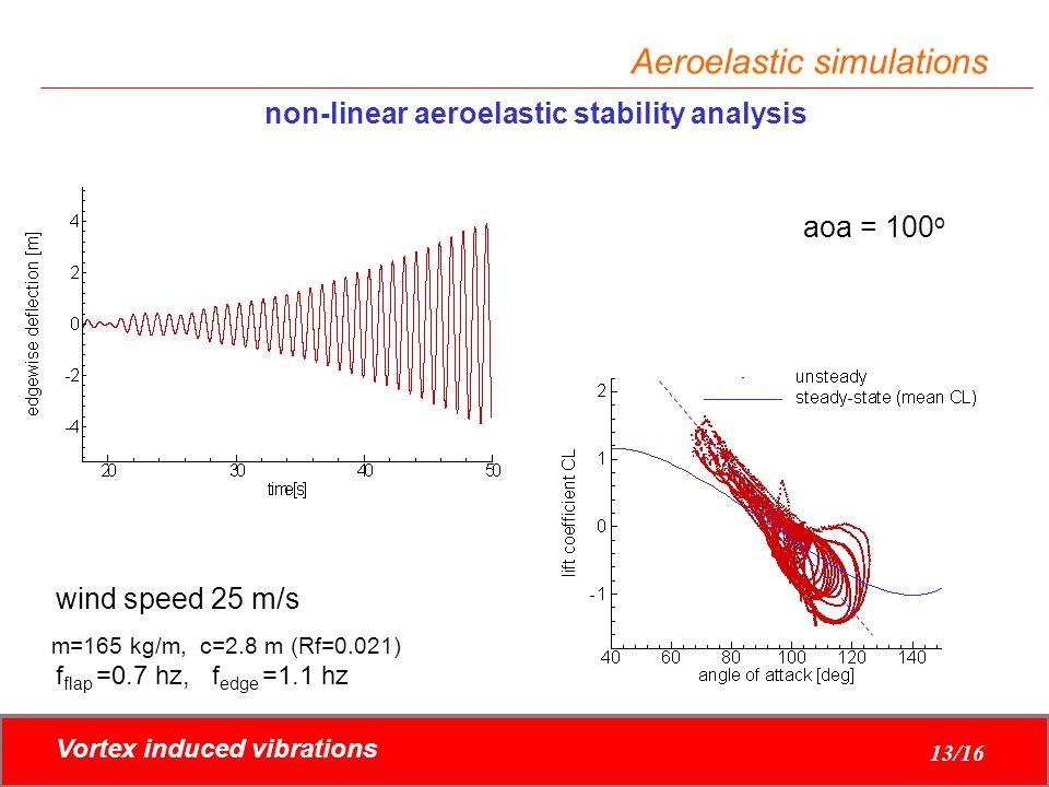 Vortex induced vibrations 13/16 Aeroelastic simulations non-linear aeroelastic stability analysis m=165 kg/m, c=2.8 m (Rf=0.021) wind speed 25 m/s f f