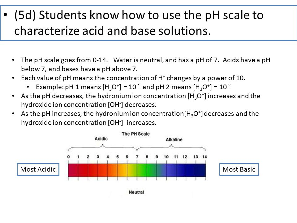 (5d) Students know how to use the pH scale to characterize acid and base solutions.