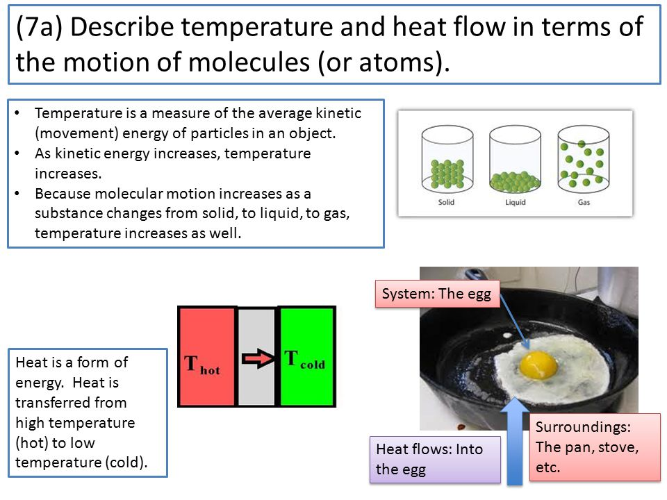 (7a) Describe temperature and heat flow in terms of the motion of molecules (or atoms).