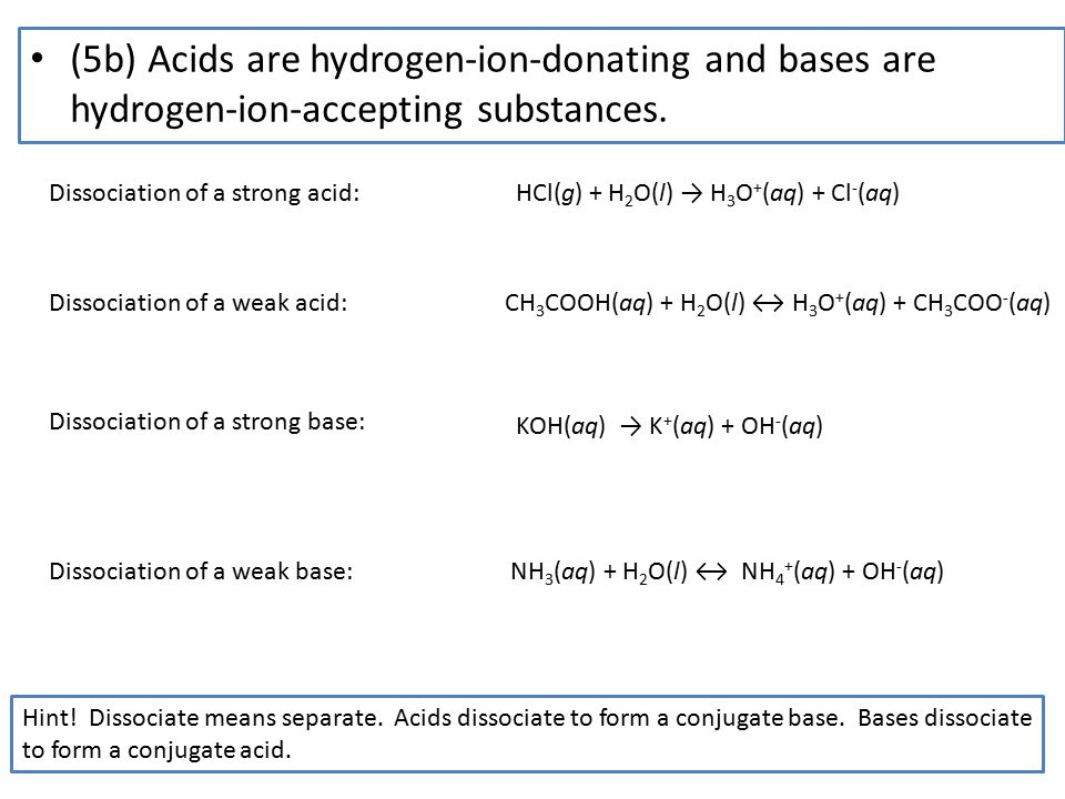 (5c) Strong acids and bases fully dissociate and weak acids and bases partially dissociate.