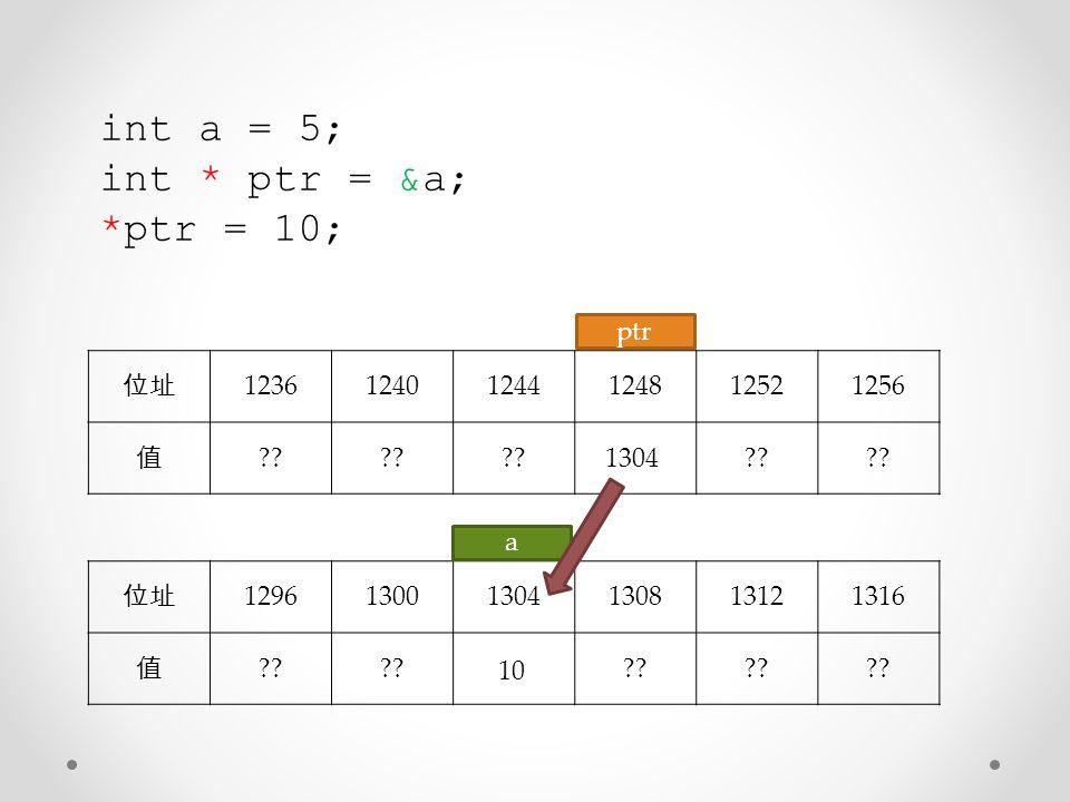 小心 int* a, b;// X: b is int!! int *a, *b;// O