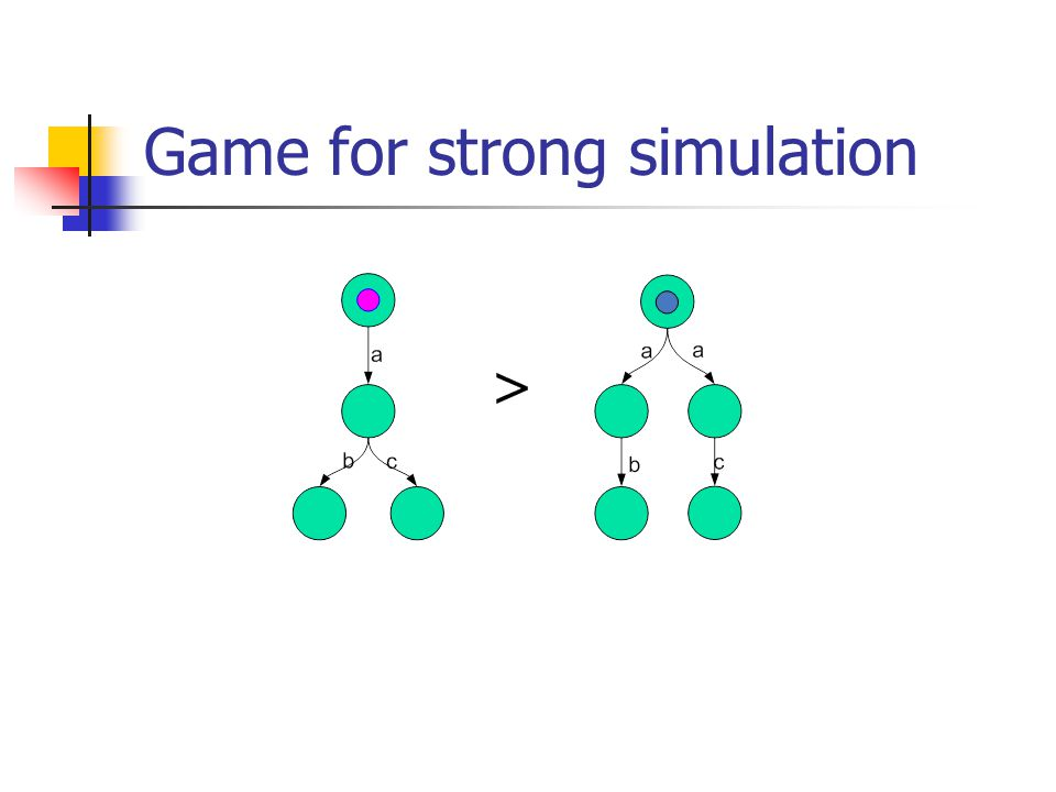 Game for strong simulation