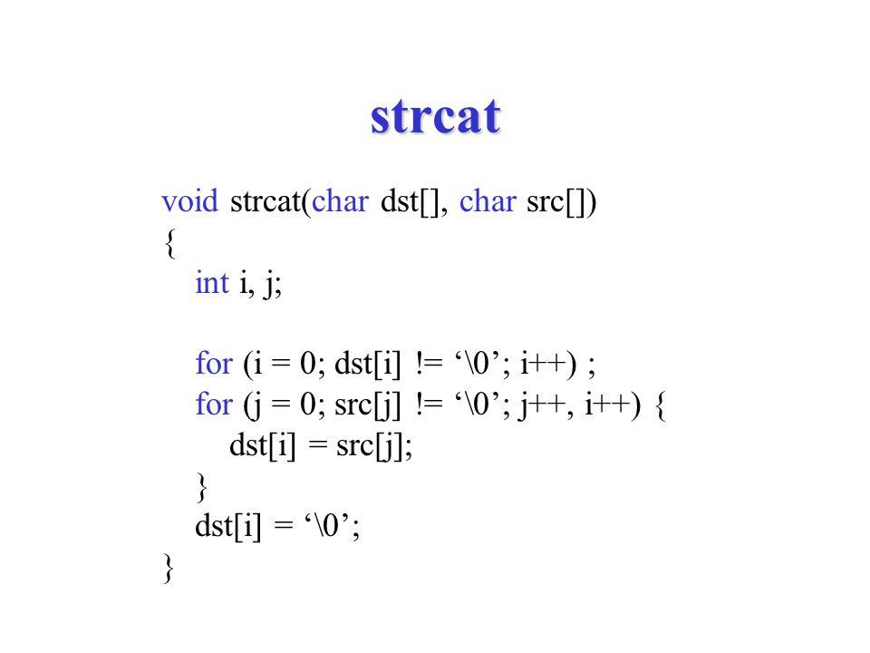 strcat void strcat(char dst[], char src[]) { int i, j; for (i = 0; dst[i] != '\0'; i++) ; for (j = 0; src[j] != '\0'; j++, i++) { dst[i] = src[j]; } dst[i] = '\0'; }