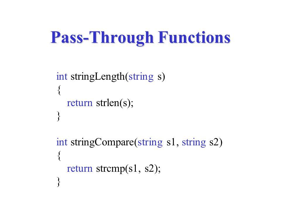 Pass-Through Functions int stringLength(string s) { return strlen(s); } int stringCompare(string s1, string s2) { return strcmp(s1, s2); }