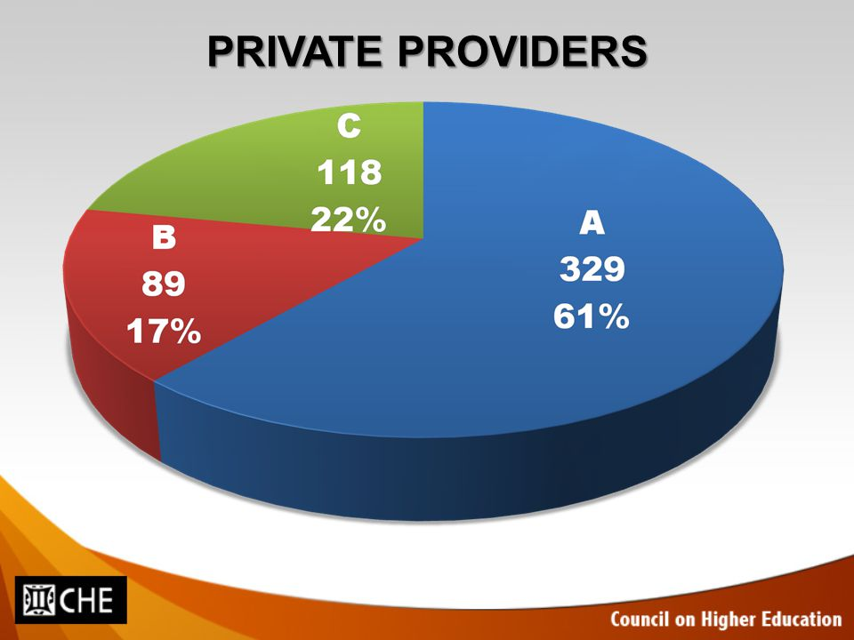 PRIVATE PROVIDERS