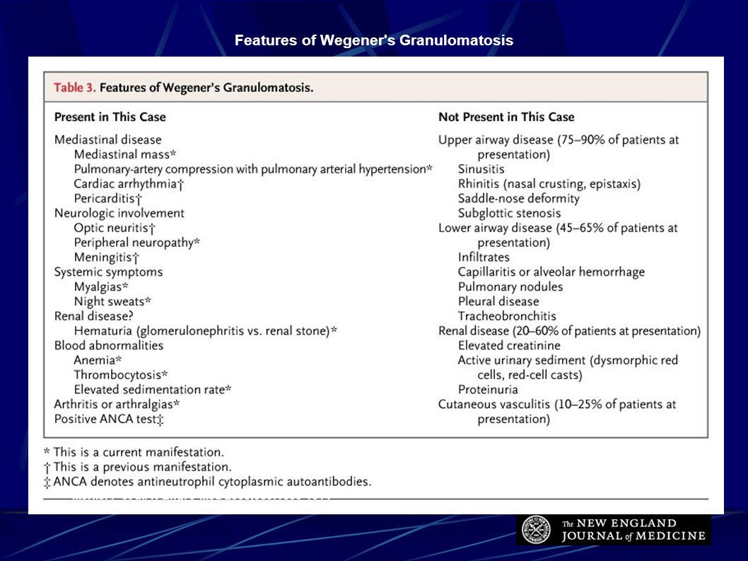 Features of Wegener's Granulomatosis Merkel P et al. N Engl J Med 2008;359:1603-1614