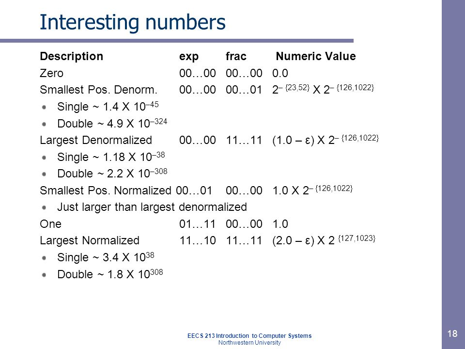 EECS 213 Introduction to Computer Systems Northwestern University 18 Interesting numbers Descriptionexpfrac Numeric Value Zero00…00 00…000.0 Smallest Pos.